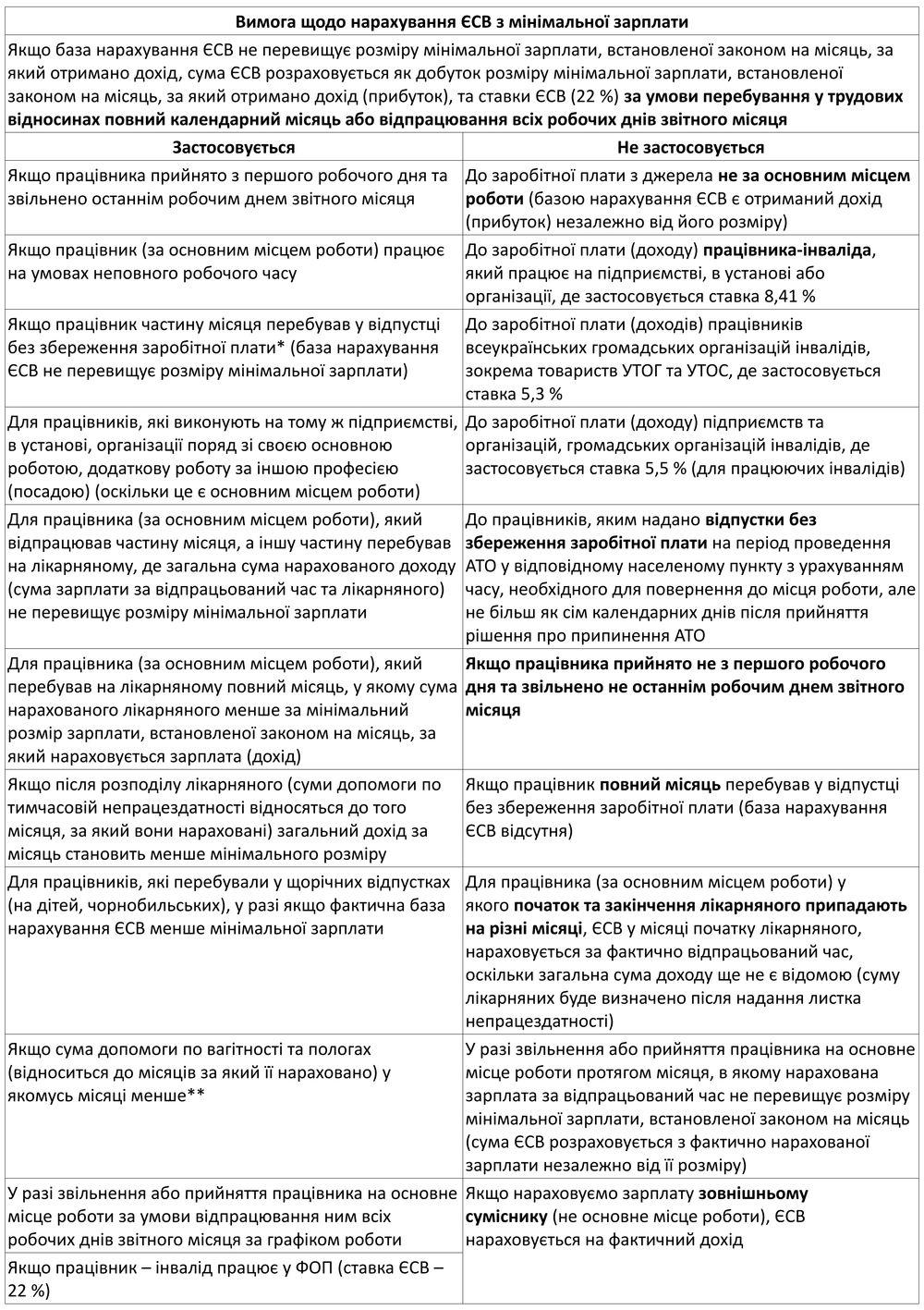 agrosoft.com.ua/images/news/ev_dfs.jpg